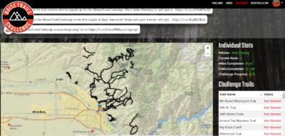 Boise Trails Challenge